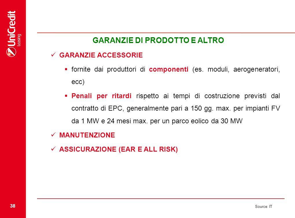 38 Source: IT GARANZIE DI PRODOTTO E ALTRO GARANZIE ACCESSORIE fornite dai produttori di componenti (es. moduli, aerogeneratori, ecc) Penali per ritar