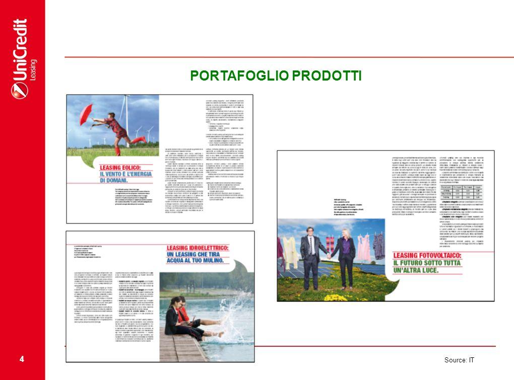 4 Source: IT PORTAFOGLIO PRODOTTI