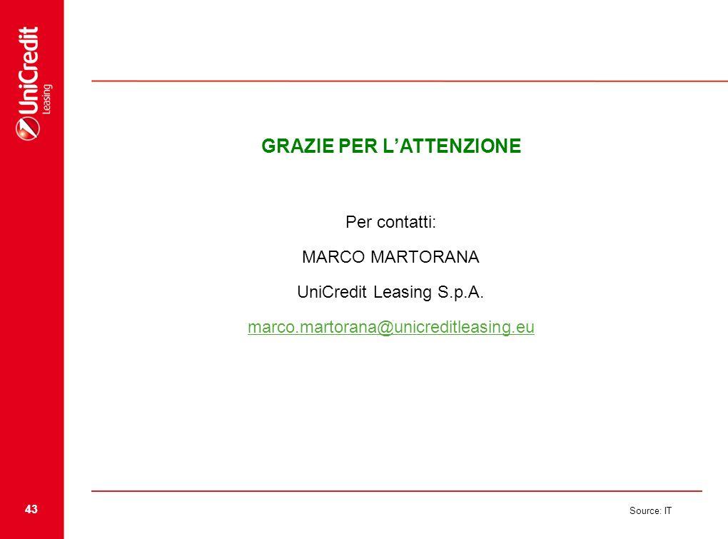 43 Source: IT GRAZIE PER LATTENZIONE Per contatti: MARCO MARTORANA UniCredit Leasing S.p.A. marco.martorana@unicreditleasing.eu