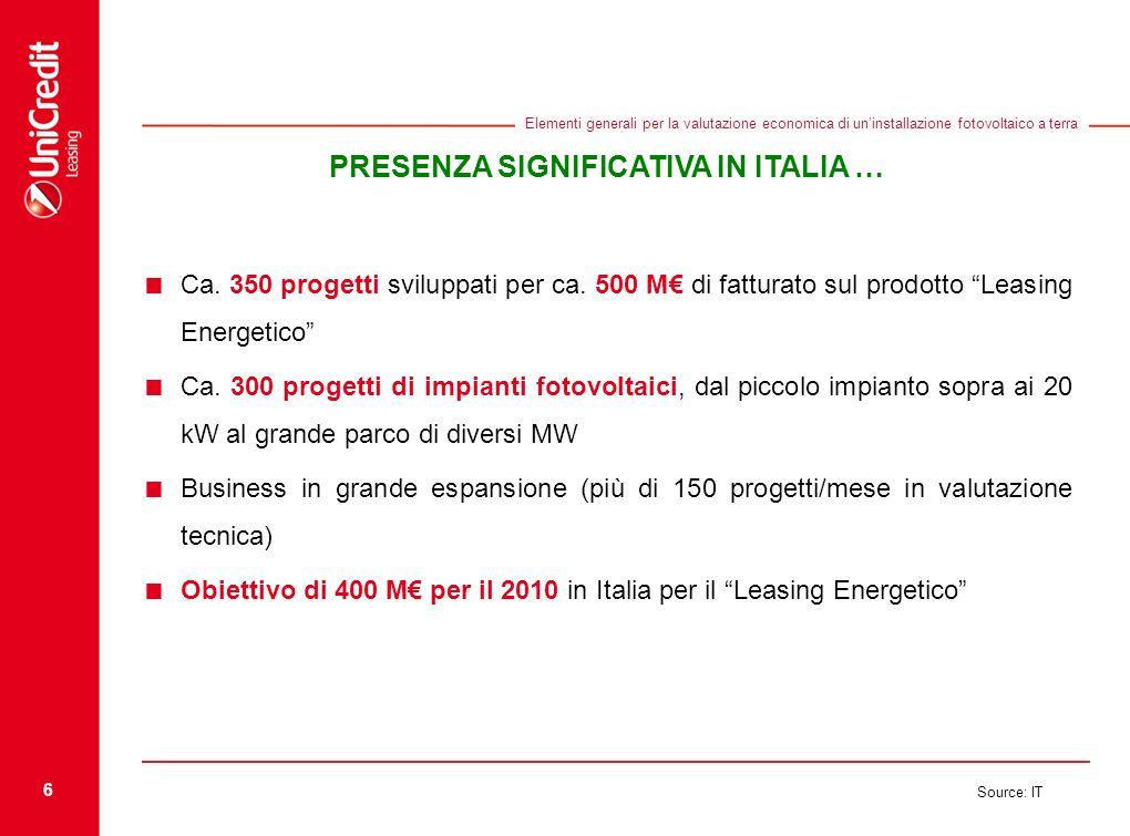 6 Source: IT Elementi generali per la valutazione economica di uninstallazione fotovoltaico a terra PRESENZA SIGNIFICATIVA IN ITALIA … Ca. 350 progett