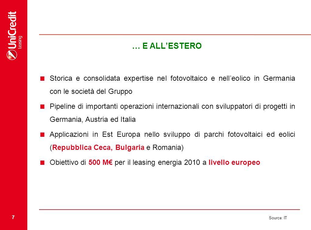 28 Source: IT CHECK LIST STANDARD DI VERIFICA PROGETTI FV