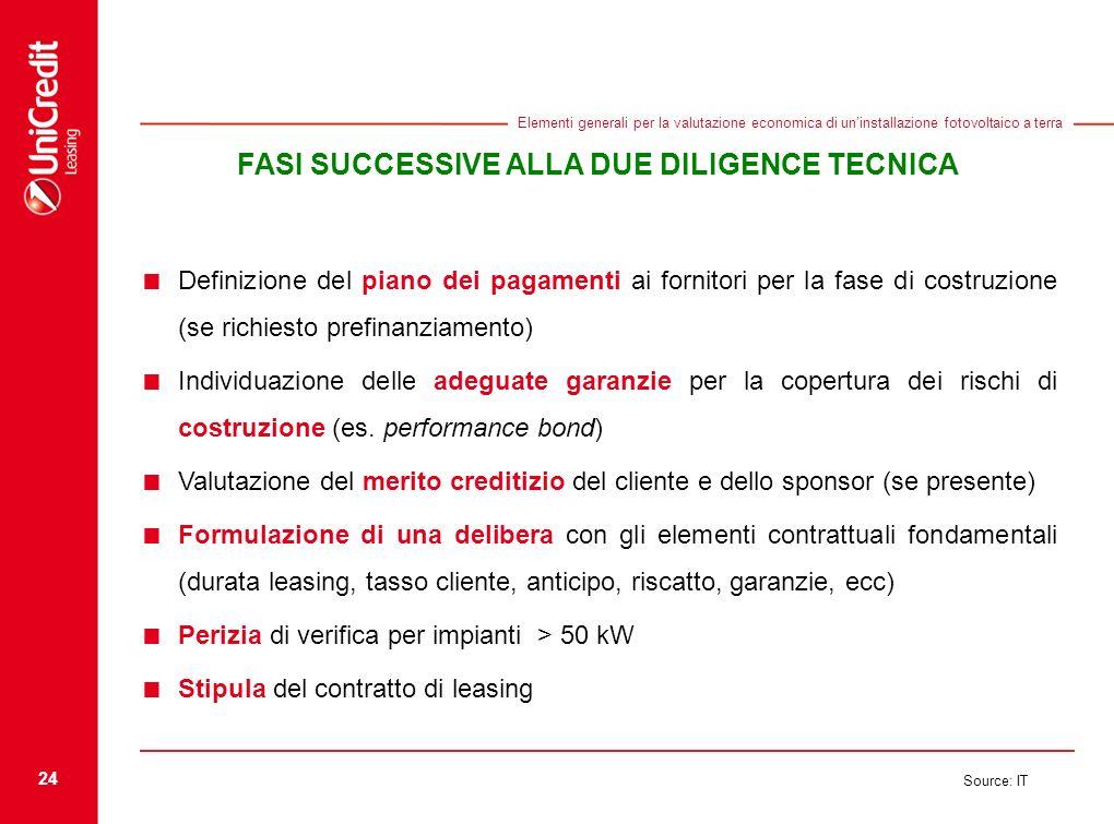 24 Source: IT Elementi generali per la valutazione economica di uninstallazione fotovoltaico a terra FASI SUCCESSIVE ALLA DUE DILIGENCE TECNICA Defini