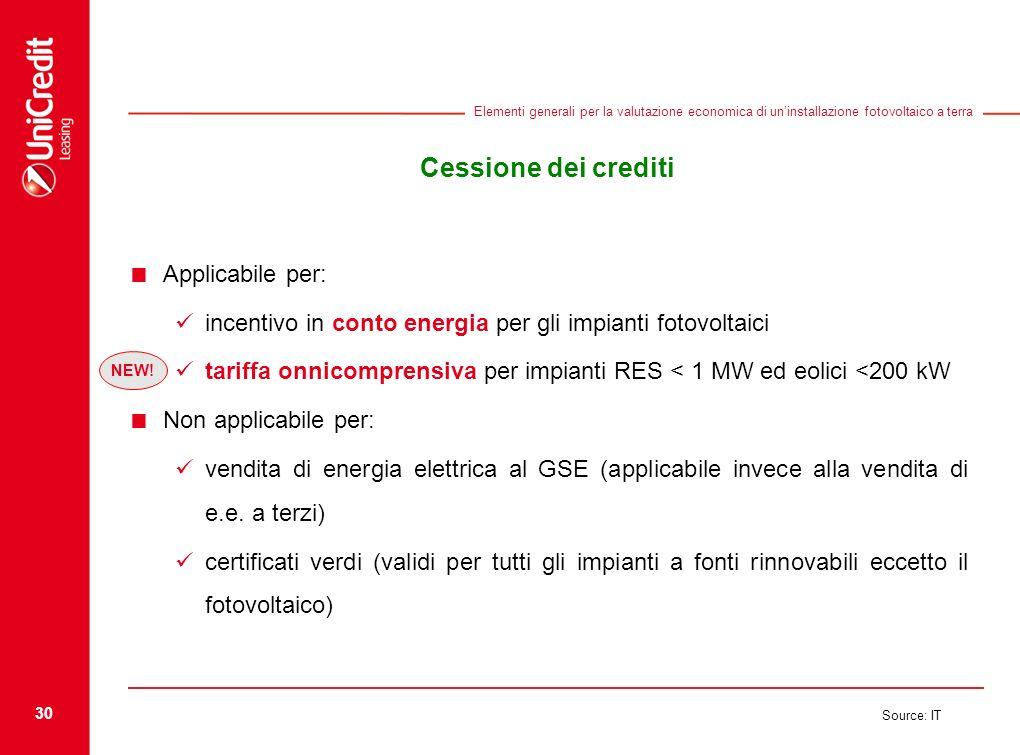 30 Source: IT Elementi generali per la valutazione economica di uninstallazione fotovoltaico a terra Cessione dei crediti Applicabile per: incentivo i