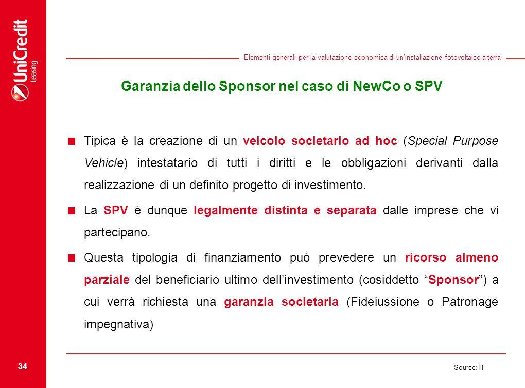 34 Source: IT Elementi generali per la valutazione economica di uninstallazione fotovoltaico a terra Garanzia dello Sponsor nel caso di NewCo o SPV Ti