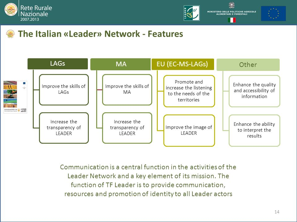 14 The Italian «Leader» Network - Features LAGs Improve the skills of LAGs Increase the transparency of LEADER MA Improve the skills of MA Increase th