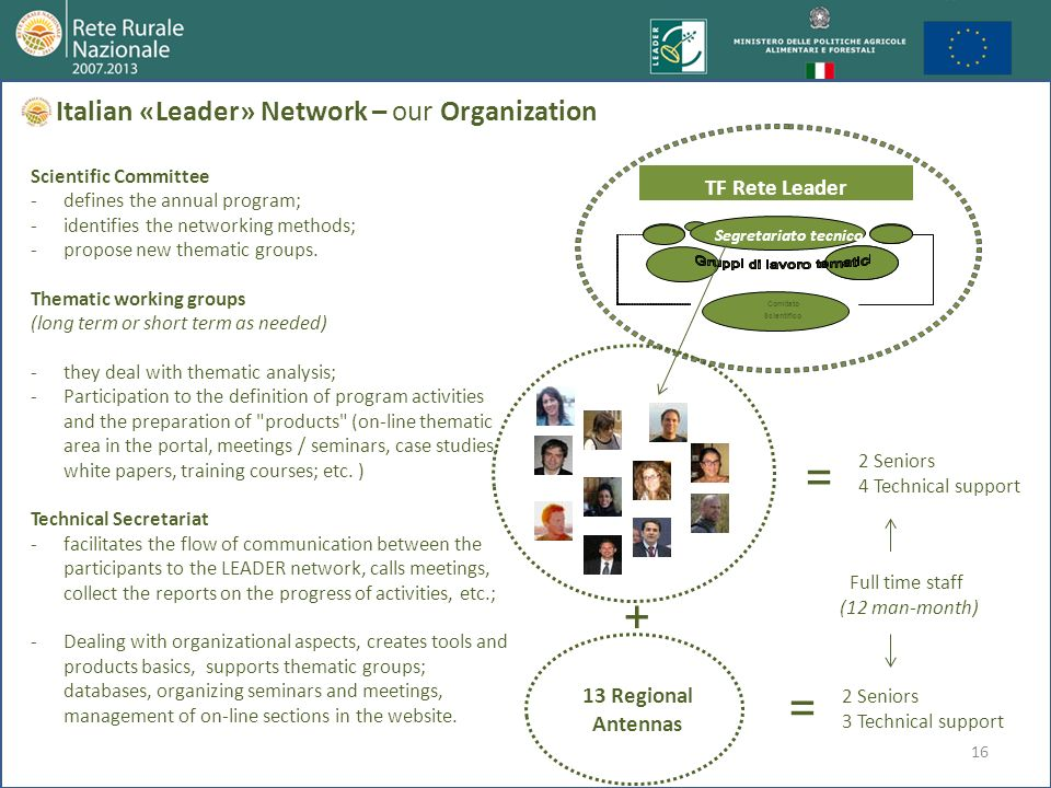 16 Italian «Leader» Network – our Organization Scientific Committee -defines the annual program; -identifies the networking methods; -propose new them