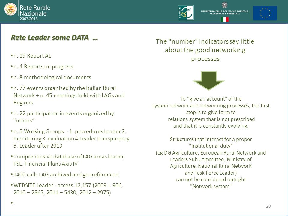 20 Rete Leader some DATA … n. 19 Report AL n. 4 Reports on progress n. 8 methodological documents n. 77 events organized by the Italian Rural Network