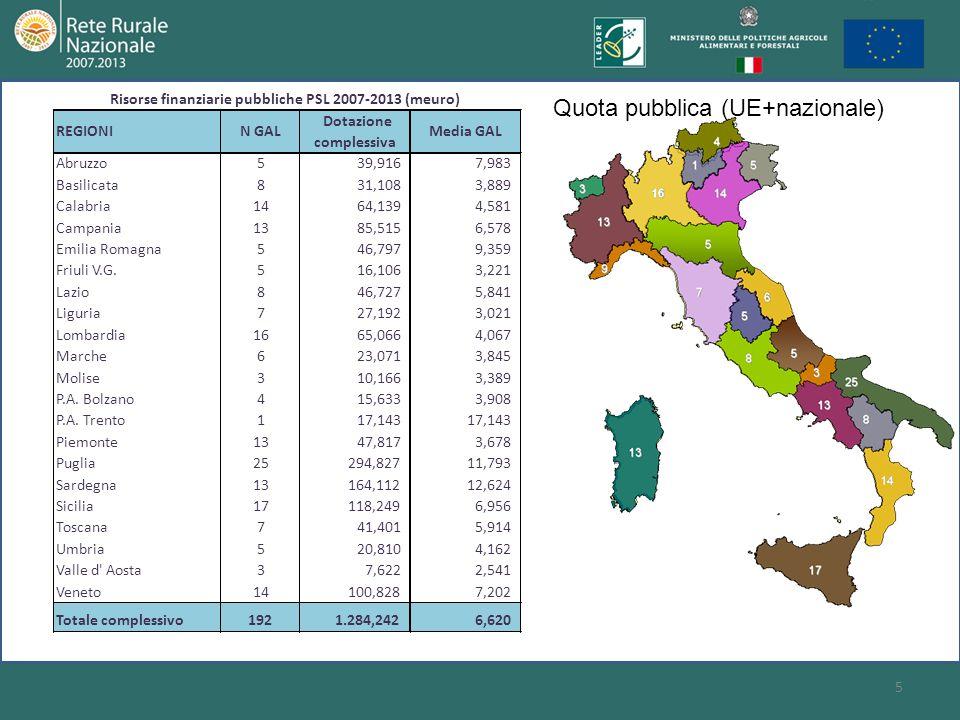 5 REGIONIN GAL Dotazione complessiva Media GAL Abruzzo539,916 7,983 Basilicata831,108 3,889 Calabria1464,139 4,581 Campania1385,515 6,578 Emilia Romag
