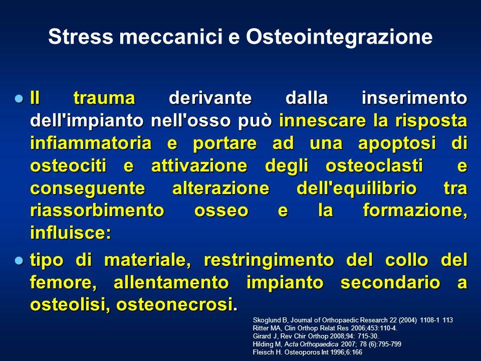 Stress meccanici e Osteointegrazione Il trauma derivante dalla inserimento dell'impianto nell'osso può innescare la risposta infiammatoria e portare a