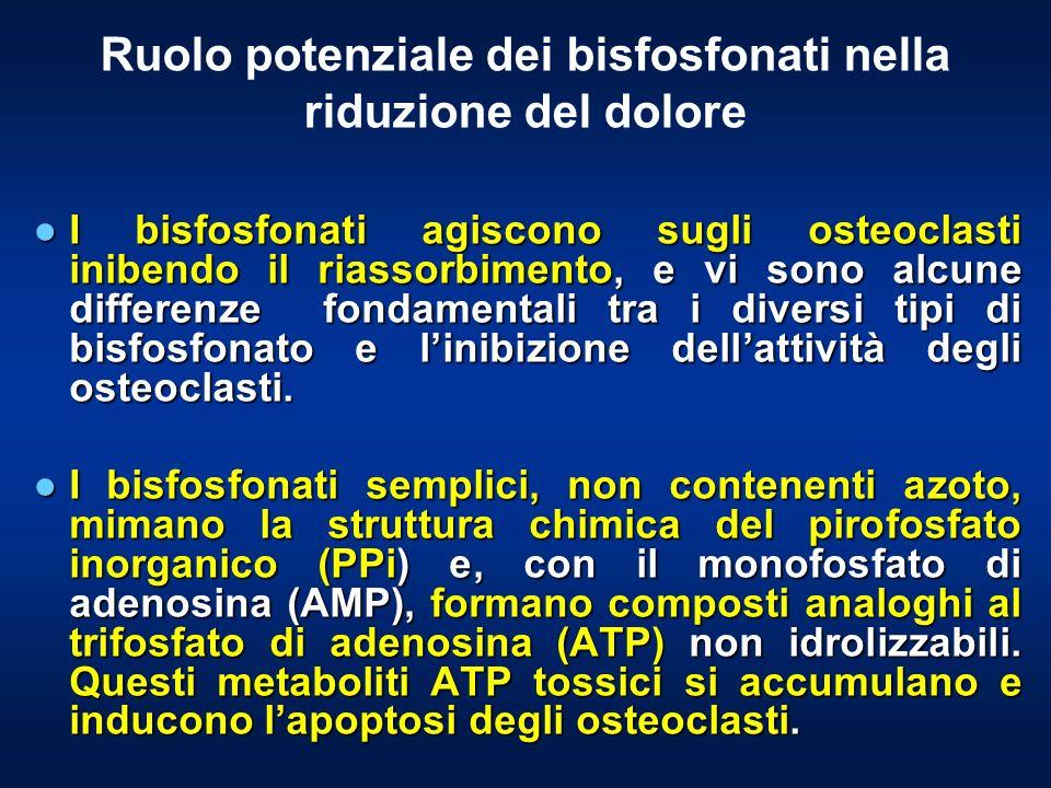 I bisfosfonati agiscono sugli osteoclasti inibendo il riassorbimento, e vi sono alcune differenze fondamentali tra i diversi tipi di bisfosfonato e li