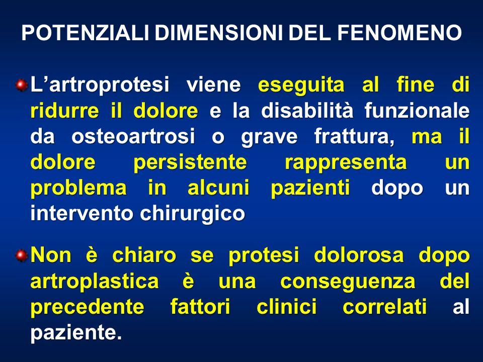 POTENZIALI DIMENSIONI DEL FENOMENO Lartroprotesi viene eseguita al fine di ridurre il dolore e la disabilità funzionale da osteoartrosi o grave frattu