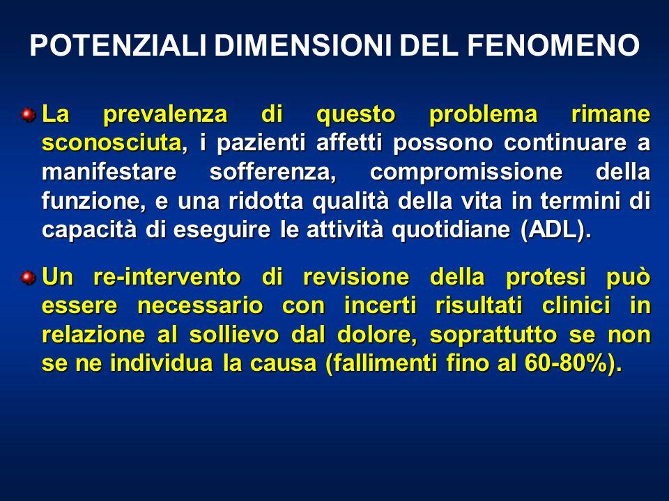 POTENZIALI DIMENSIONI DEL FENOMENO La prevalenza di questo problema rimane sconosciuta, i pazienti affetti possono continuare a manifestare sofferenza