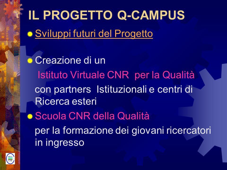 IL PROGETTO Q-CAMPUS Sviluppi futuri del Progetto Creazione di un Istituto Virtuale CNR per la Qualità con partners Istituzionali e centri di Ricerca
