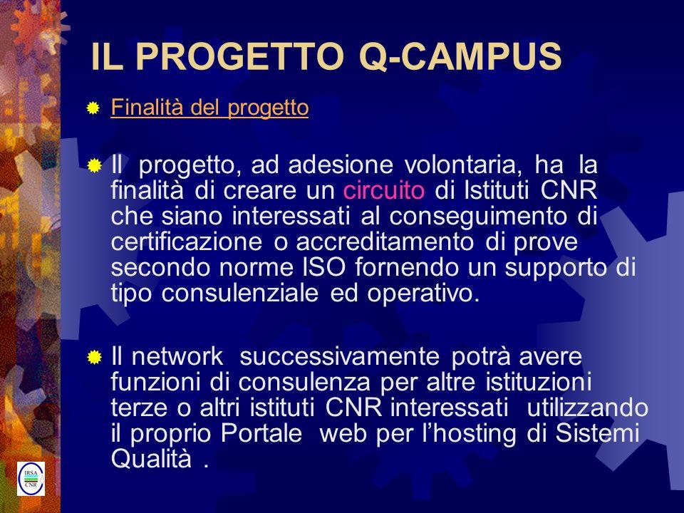 IL PROGETTO Q-CAMPUS Finalità del progetto Il progetto, ad adesione volontaria, ha la finalità di creare un circuito di Istituti CNR che siano interes