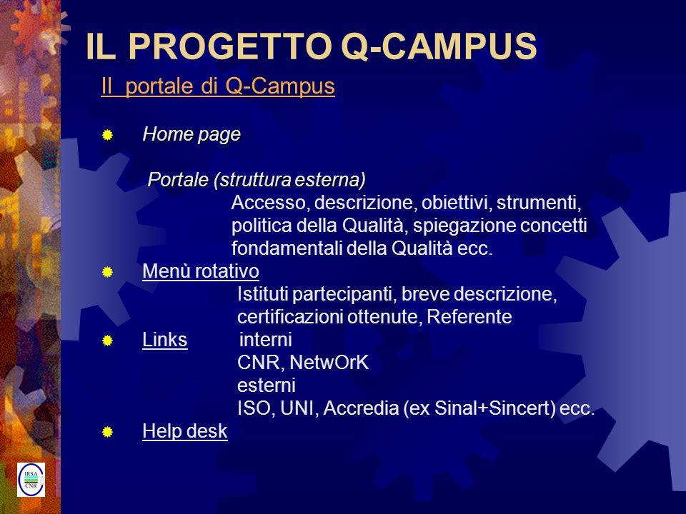 IL PROGETTO Q-CAMPUS Il portale di Q-Campus Home page Home page Portale (struttura esterna) Portale (struttura esterna) Accesso, descrizione, obiettiv