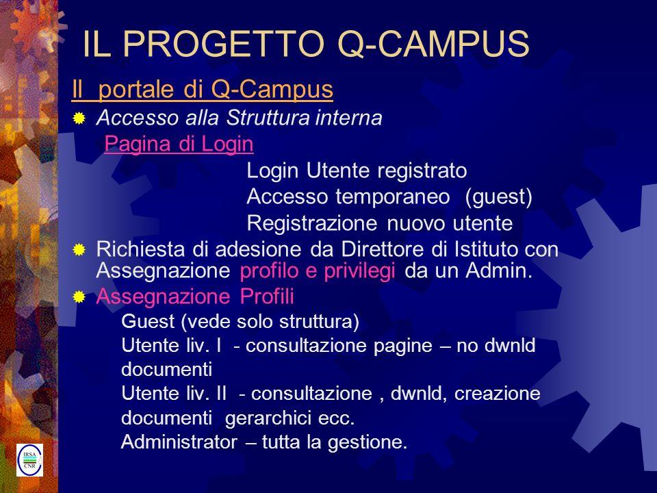 IL PROGETTO Q-CAMPUS Il portale di Q-Campus Accesso alla Struttura interna Pagina di Login Login Utente registrato Accesso temporaneo (guest) Registra