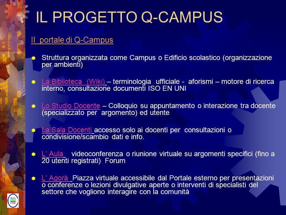 IL PROGETTO Q-CAMPUS Il portale di Q-Campus Struttura organizzata come Campus o Edificio scolastico (organizzazione per ambienti) La Biblioteca (Wiki)