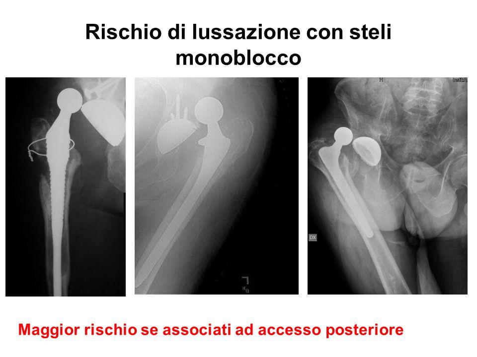 Rischio di lussazione con steli monoblocco Maggior rischio se associati ad accesso posteriore