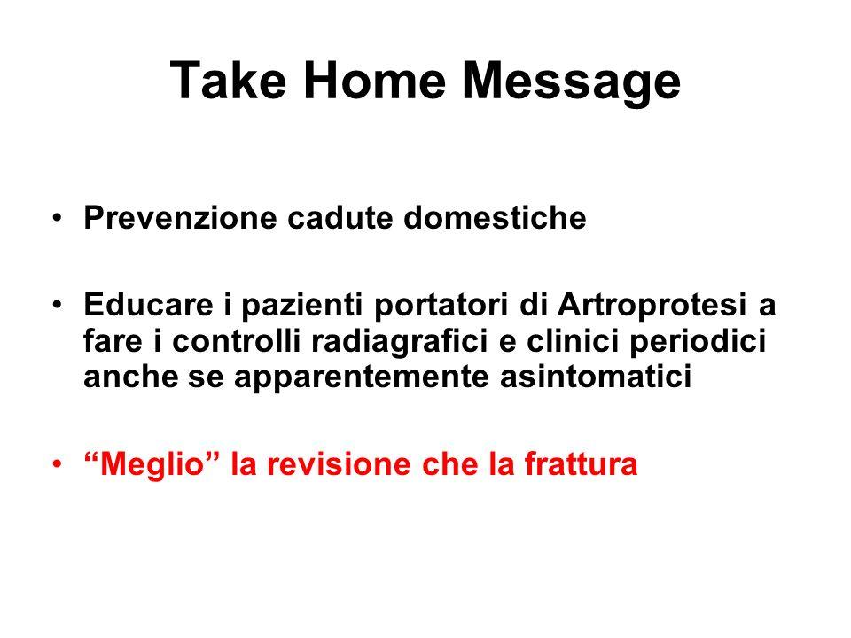 Take Home Message Prevenzione cadute domestiche Educare i pazienti portatori di Artroprotesi a fare i controlli radiagrafici e clinici periodici anche