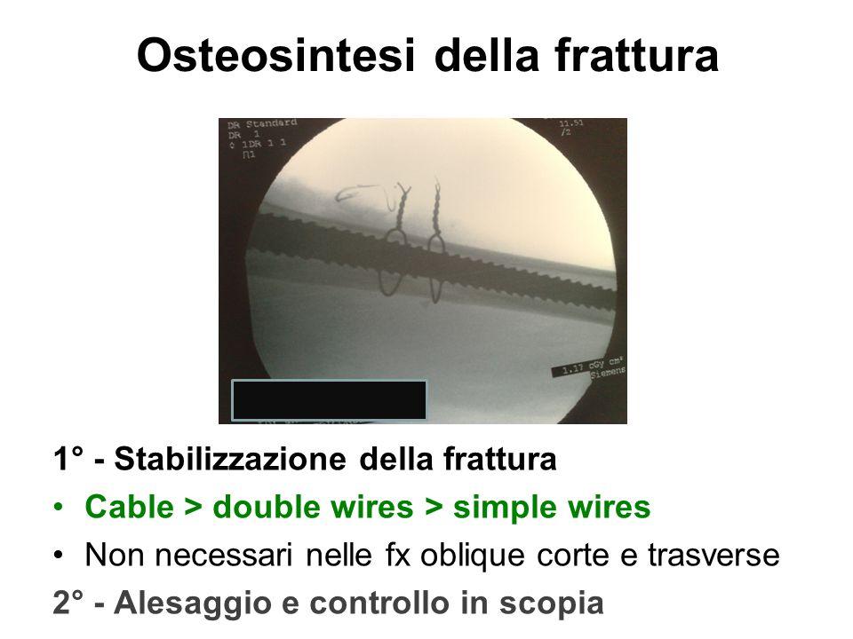 Osteosintesi della frattura 1° - Stabilizzazione della frattura Cable > double wires > simple wires Non necessari nelle fx oblique corte e trasverse 2