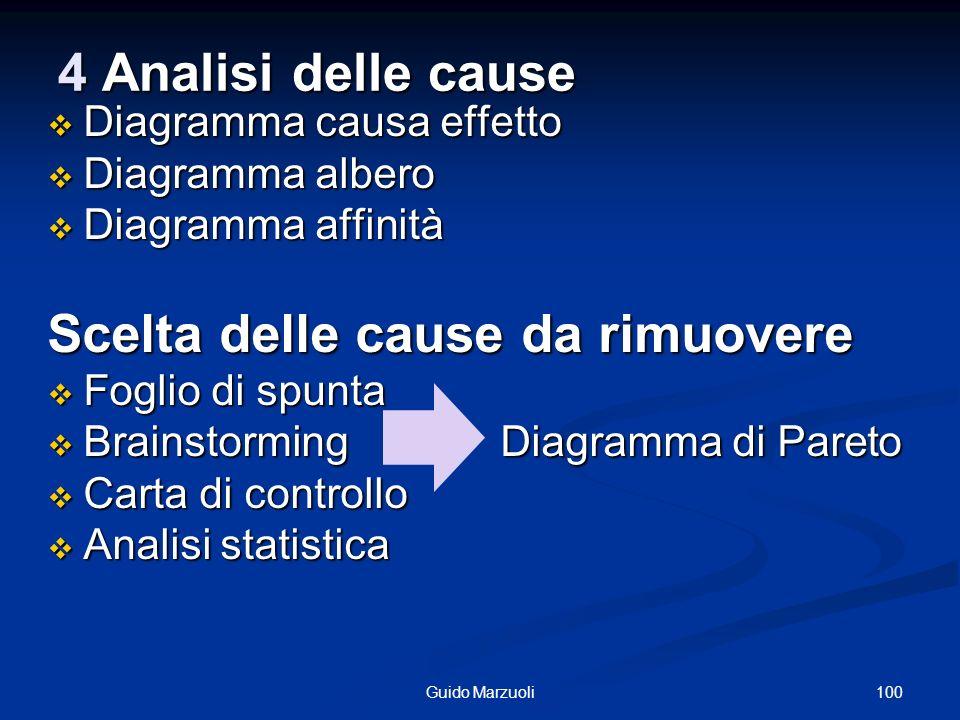 4 Analisi delle cause Diagramma causa effetto Diagramma causa effetto Diagramma albero Diagramma albero Diagramma affinità Diagramma affinità Scelta d