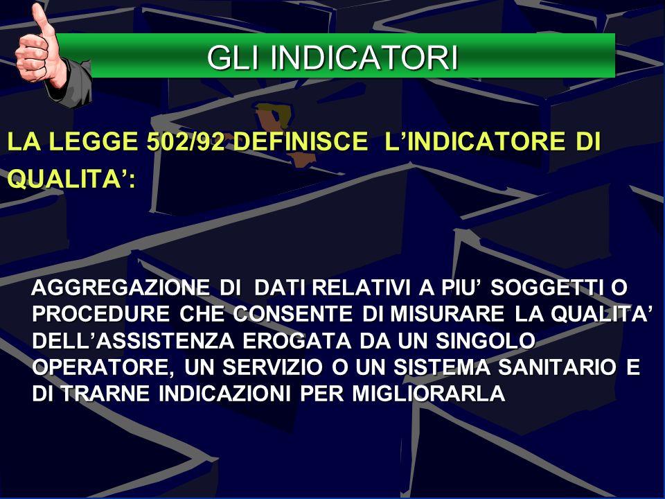 106Guido Marzuoli GLI INDICATORI LA LEGGE 502/92 DEFINISCE LINDICATORE DI QUALITA: AGGREGAZIONE DI DATI RELATIVI A PIU SOGGETTI O PROCEDURE CHE CONSEN