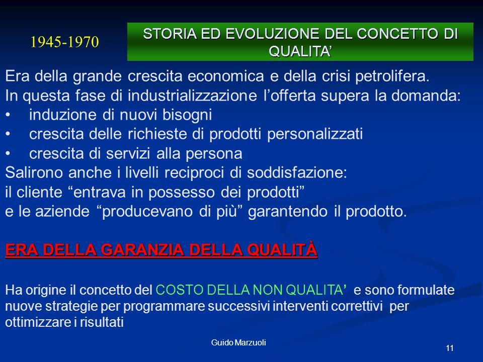 11 Guido Marzuoli Era della grande crescita economica e della crisi petrolifera. In questa fase di industrializzazione lofferta supera la domanda: ind