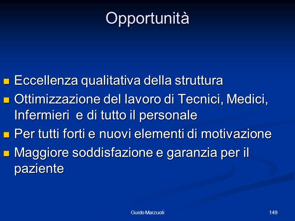 149Guido Marzuoli Opportunità Eccellenza qualitativa della struttura Eccellenza qualitativa della struttura Ottimizzazione del lavoro di Tecnici, Medi