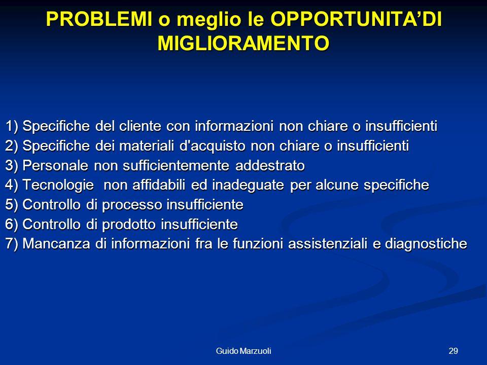 29Guido Marzuoli PROBLEMI o meglio le OPPORTUNITADI MIGLIORAMENTO 1) Specifiche del cliente con informazioni non chiare o insufficienti 2) Specifiche
