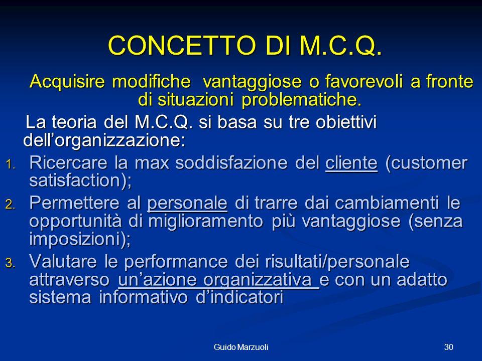 30Guido Marzuoli CONCETTO DI M.C.Q. Acquisire modifiche vantaggiose o favorevoli a fronte di situazioni problematiche. Acquisire modifiche vantaggiose