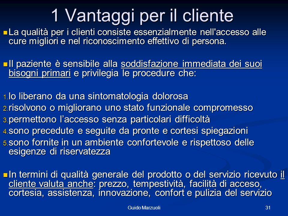 31Guido Marzuoli 1 Vantaggi per il cliente La qualità per i clienti consiste essenzialmente nell'accesso alle cure migliori e nel riconoscimento effet