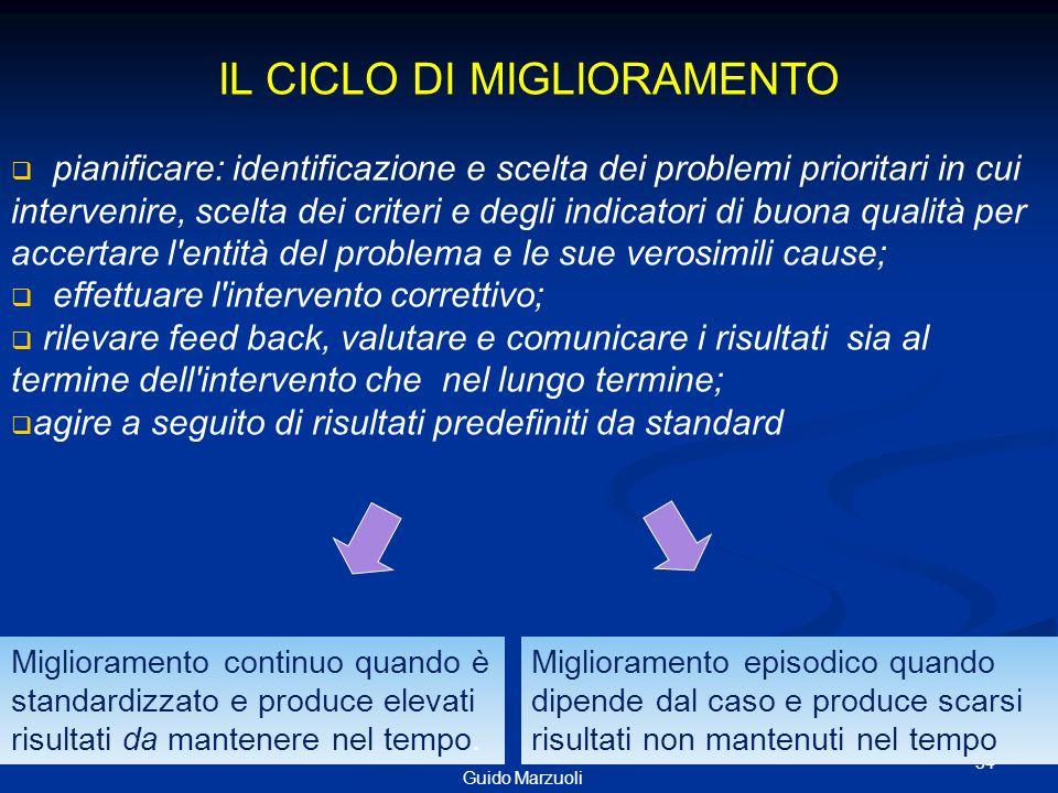 34 Guido Marzuoli pianificare: identificazione e scelta dei problemi prioritari in cui intervenire, scelta dei criteri e degli indicatori di buona qua