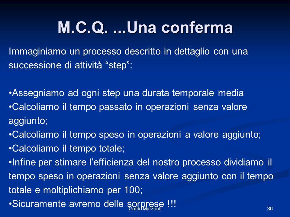 36Guido Marzuoli M.C.Q....Una conferma Immaginiamo un processo descritto in dettaglio con una successione di attività step: Assegniamo ad ogni step un