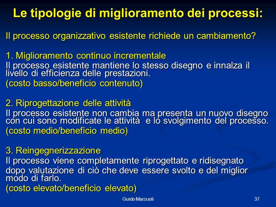 37Guido Marzuoli Le tipologie di miglioramento dei processi: Il processo organizzativo esistente richiede un cambiamento? 1. Miglioramento continuo in