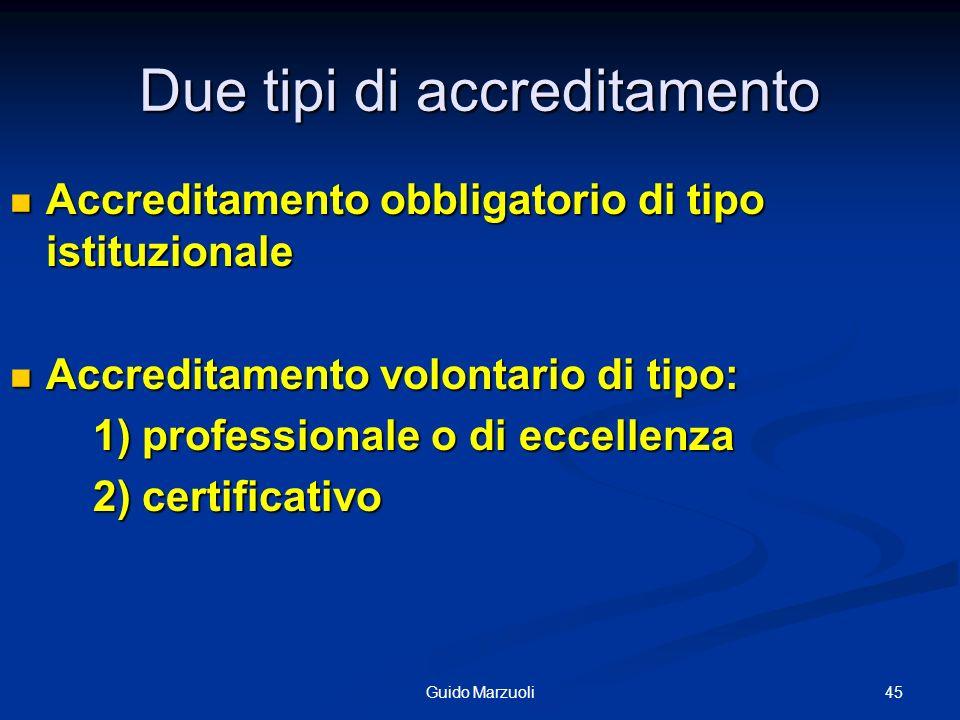 Due tipi di accreditamento Accreditamento obbligatorio di tipo istituzionale Accreditamento obbligatorio di tipo istituzionale Accreditamento volontar