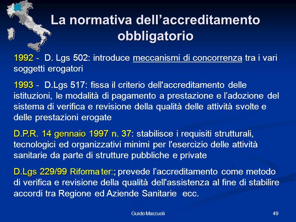 49Guido Marzuoli 1992 1992 - D. Lgs 502: introduce meccanismi di concorrenza tra i vari soggetti erogatori 1993 1993 - D.Lgs 517: fissa il criterio de