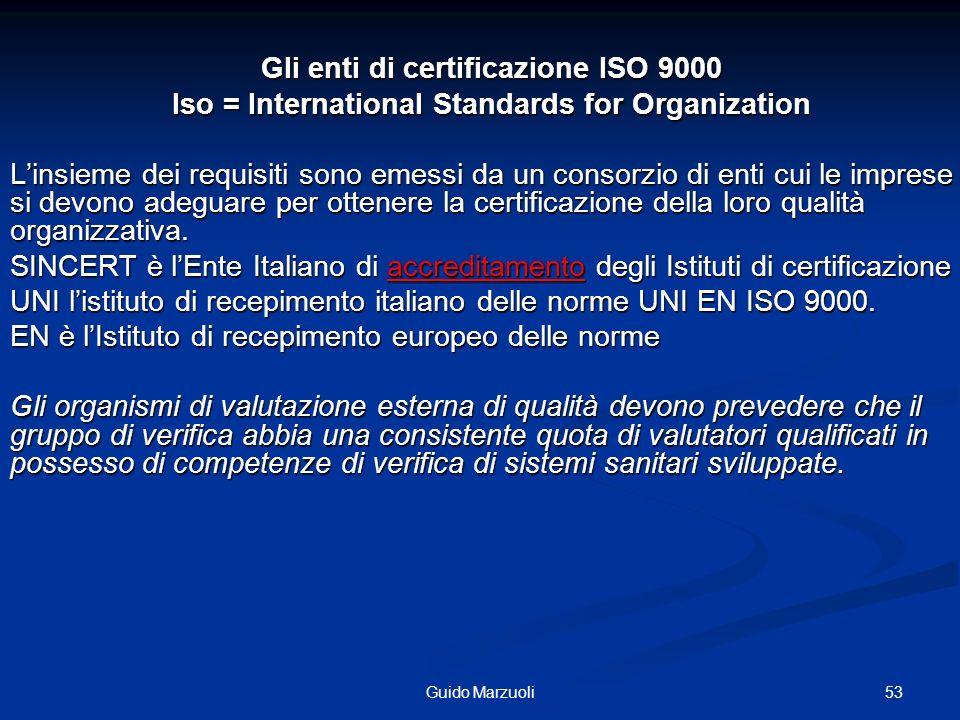 53Guido Marzuoli Gli enti di certificazione ISO 9000 Iso = International Standards for Organization Linsieme dei requisiti sono emessi da un consorzio