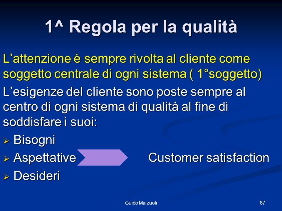 87Guido Marzuoli 1^ Regola per la qualità Lattenzione è sempre rivolta al cliente come soggetto centrale di ogni sistema ( 1°soggetto) Lesigenze del c