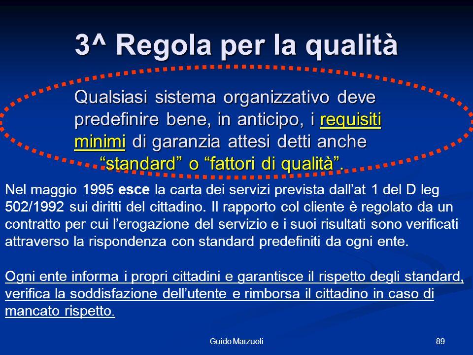 89Guido Marzuoli 3^ Regola per la qualità Qualsiasi sistema organizzativo deve predefinire bene, in anticipo, i requisiti minimi di garanzia attesi de