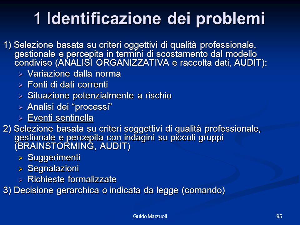 95Guido Marzuoli 1 Identificazione dei problemi 1) Selezione basata su criteri oggettivi di qualità professionale, gestionale e percepita in termini d