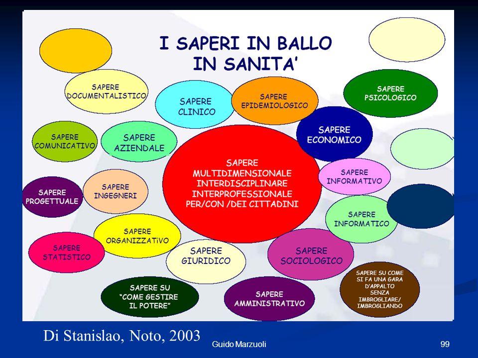 99Guido Marzuoli Di Stanislao, Noto, 2003