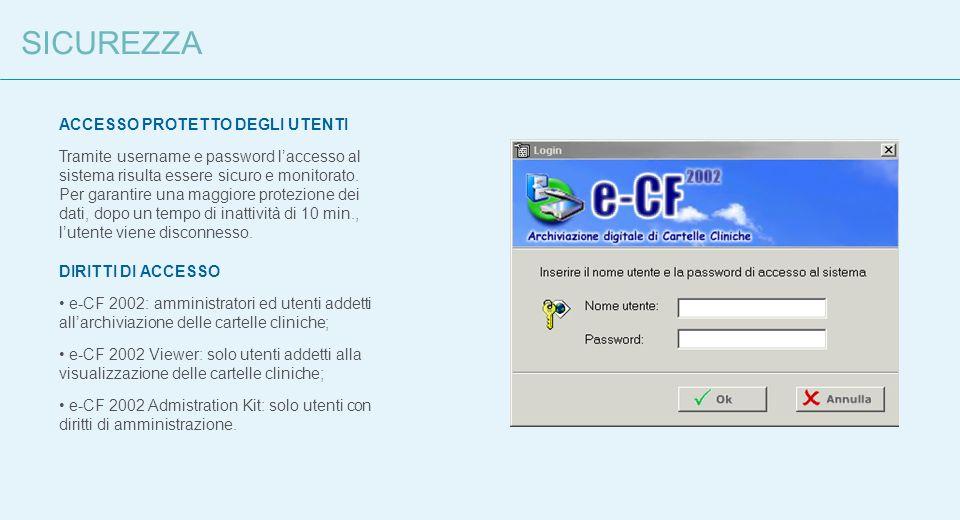 ACCESSO PROTETTO DEGLI UTENTI Tramite username e password laccesso al sistema risulta essere sicuro e monitorato. Per garantire una maggiore protezion
