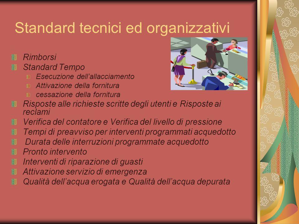 Standard tecnici ed organizzativi Rimborsi Standard Tempo Esecuzione dellallacciamento Attivazione della fornitura cessazione della fornitura Risposte