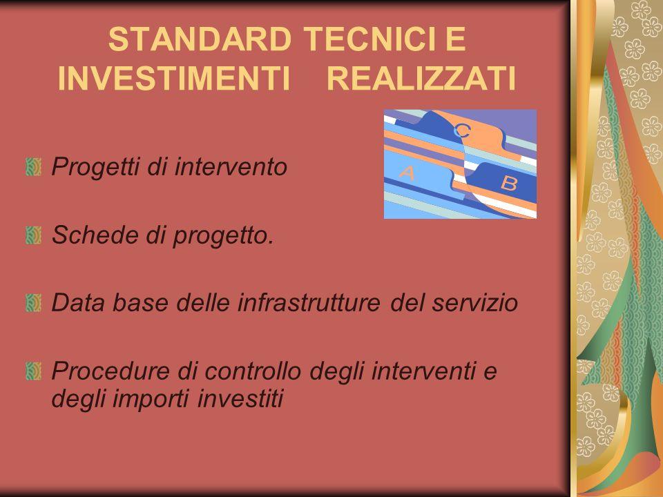 STANDARD TECNICI E INVESTIMENTI REALIZZATI Progetti di intervento Schede di progetto. Data base delle infrastrutture del servizio Procedure di control