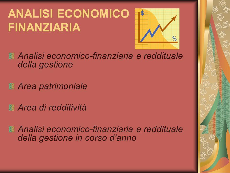 ANALISI ECONOMICO FINANZIARIA Analisi economico-finanziaria e reddituale della gestione Area patrimoniale Area di redditività Analisi economico-finanziaria e reddituale della gestione in corso danno
