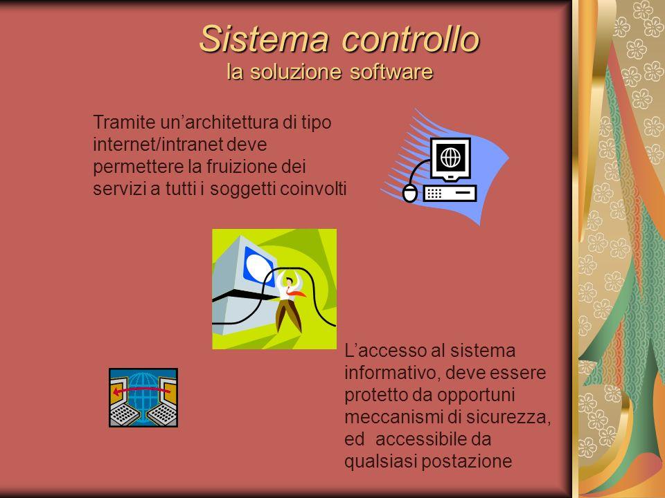 Tramite unarchitettura di tipo internet/intranet deve permettere la fruizione dei servizi a tutti i soggetti coinvolti Laccesso al sistema informativo, deve essere protetto da opportuni meccanismi di sicurezza, ed accessibile da qualsiasi postazione la soluzione software Sistema controllo