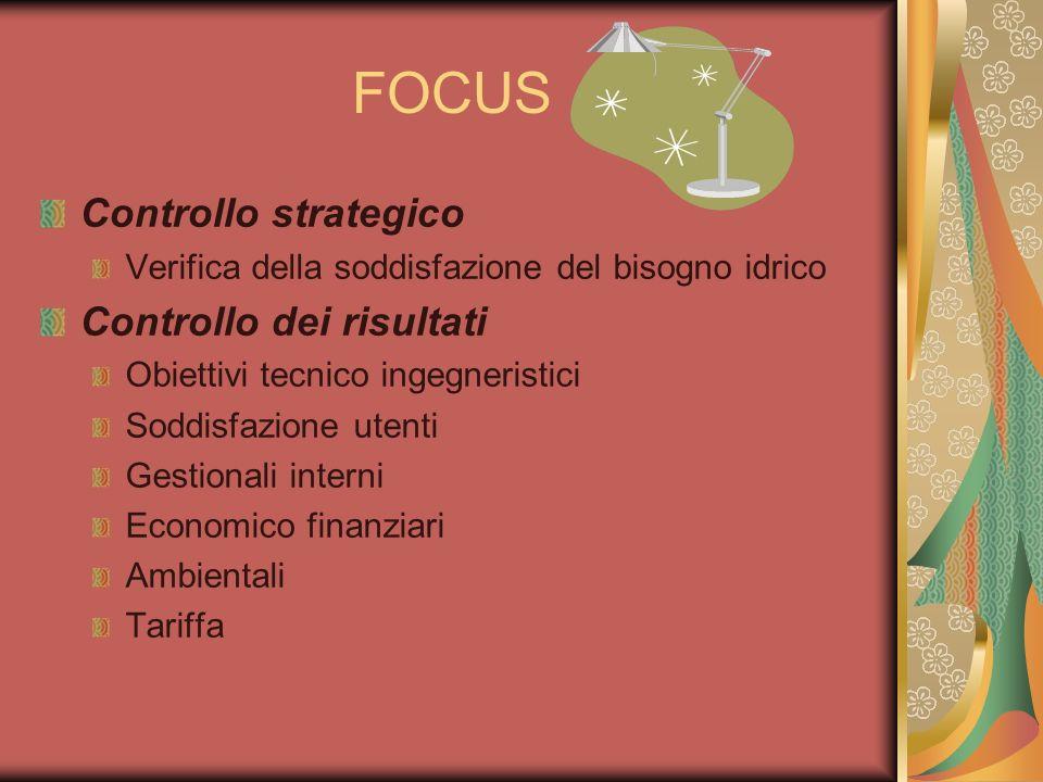 FOCUS Controllo strategico Verifica della soddisfazione del bisogno idrico Controllo dei risultati Obiettivi tecnico ingegneristici Soddisfazione utenti Gestionali interni Economico finanziari Ambientali Tariffa