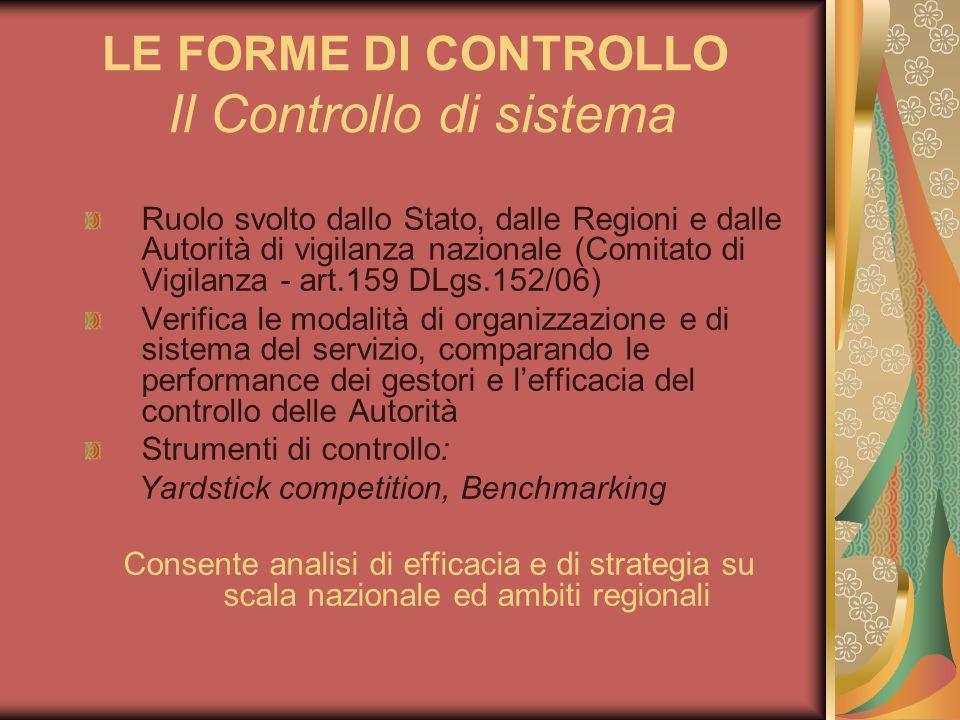 LE FORME DI CONTROLLO Il Controllo di sistema Ruolo svolto dallo Stato, dalle Regioni e dalle Autorità di vigilanza nazionale (Comitato di Vigilanza -