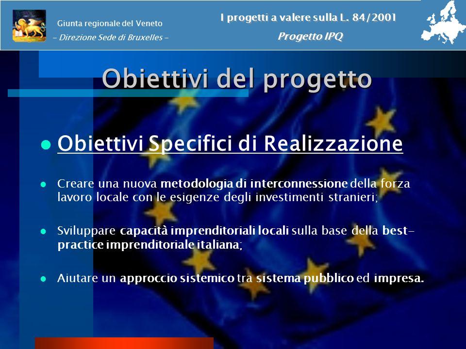 Obiettivi del progetto Obiettivi Specifici di Realizzazione Creare una nuova metodologia di interconnessione della forza lavoro locale con le esigenze