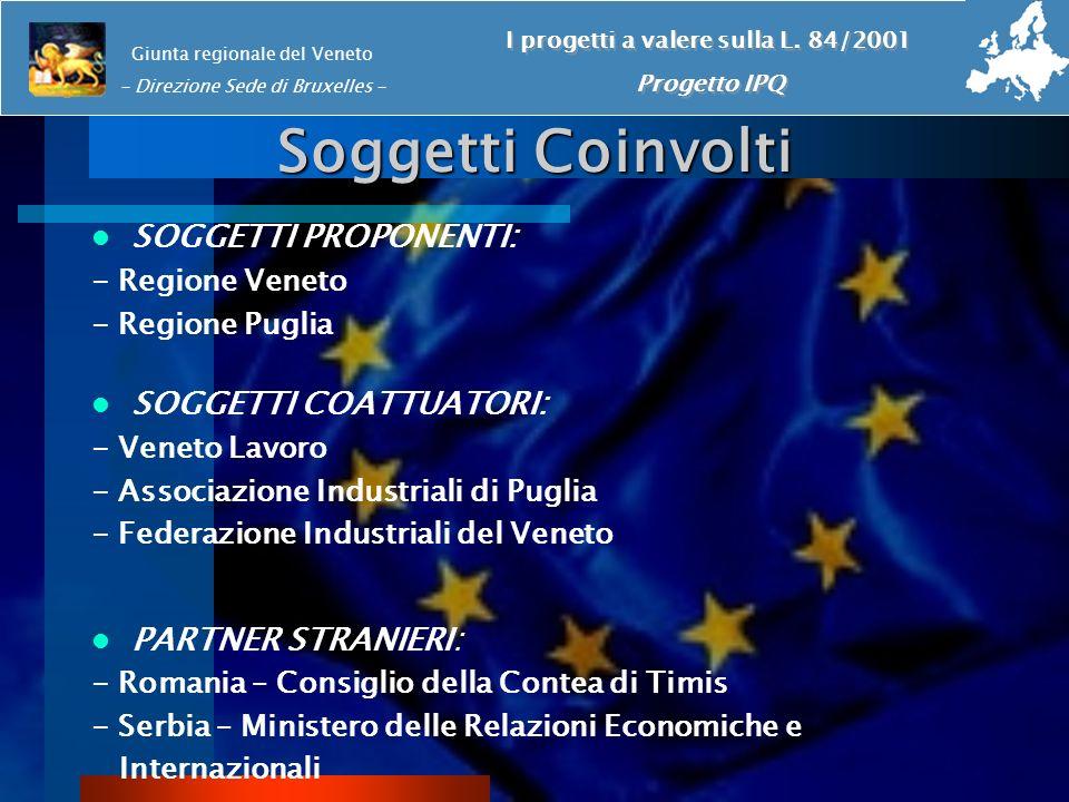 Soggetti Coinvolti SOGGETTI PROPONENTI: - Regione Veneto - Regione Puglia SOGGETTI COATTUATORI: - Veneto Lavoro - Associazione Industriali di Puglia -